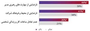 %d8%af%d9%84%d8%a7%db%8c%d9%84-%d8%aa%d8%b1%da%a9-%d8%b4%d8%ba%d9%84